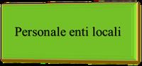 11/01/2019 - UN INCARICO DIRIGENZIALE EX 110 TUEL DEVE AVERE DURATA MINIMA TRIENNALE E NON CESSA AUTOMATICAMENTE ALLA SCADENZA DEL MANDATO ELETTIVO DEL PRESIDENTE DELLA PROVINCIA - TAR LECCE SEZ. III 09.01.2019