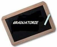 12/09/2019 - Utilizzo di graduatorie ancora ammissibili